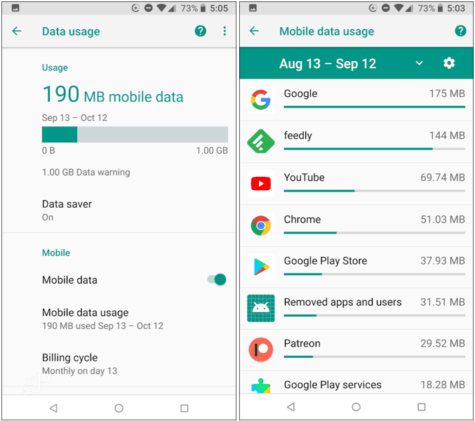 Android Mobile Data Usage